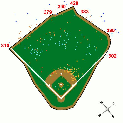 Gonzalez chart .png