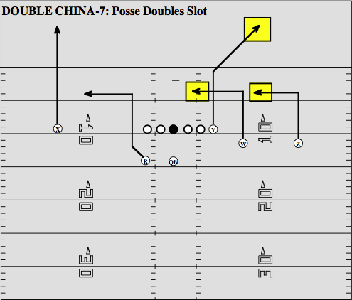 """inside the matchup dolphins at patriots 3 4"""" Nickel Defense Dime Defense Diagram"""
