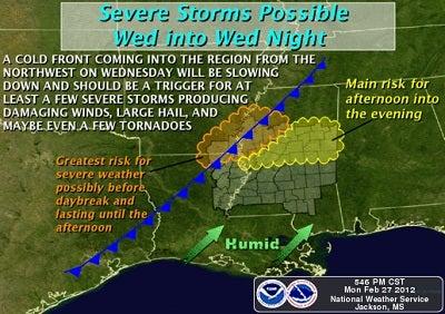 severe weather.jpg