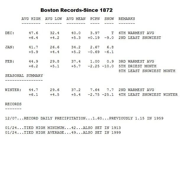 Boston Winter.jpg