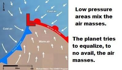 Low pressure.jpg