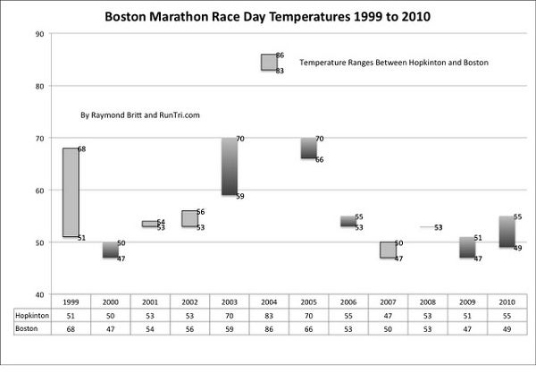 marathon weather.jpg