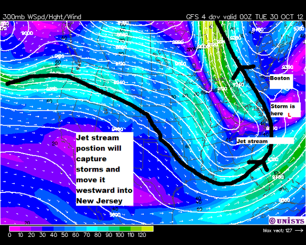 Jet stream forecast.png