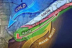 snowstorm development.png