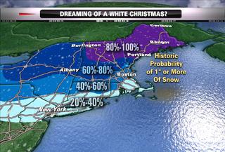 white christmas chances.png