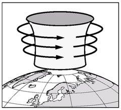 polar vortex in stratosphere.jpg