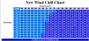 windchill.png