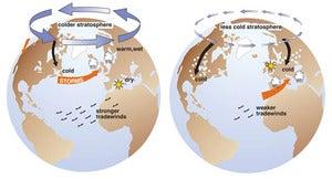 arctic oscillation 2012-2013.jpg