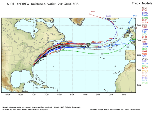andrea track latest.png