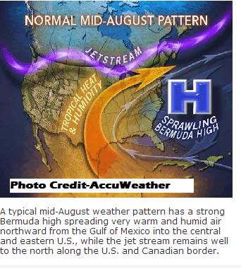 Fall pattern USA.png