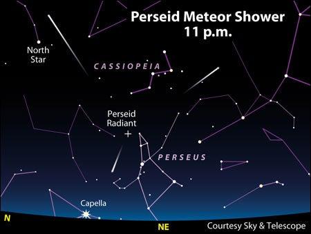 Perseid meteor shower.jpg