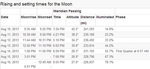 moon phase.png