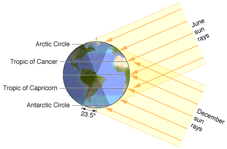 earth circle.png