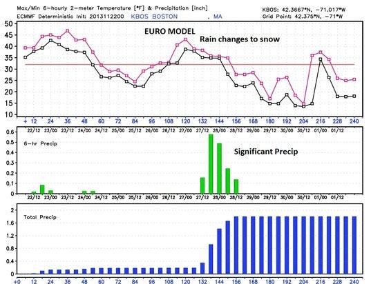 EURO storm.jpg