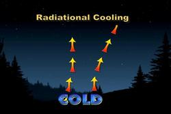 radiational-cooling.jpg