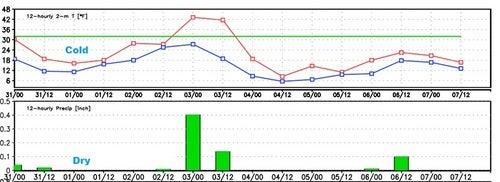 First night forecast.jpg