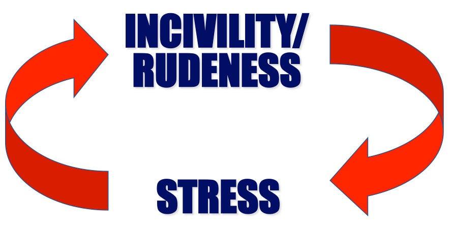 Stress-Rudeness-WO.jpg