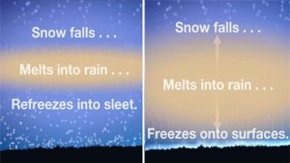 sleet and freezing rain.jpg