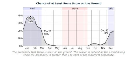 any snow chance.jpg
