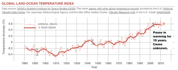 latest trends in climate change.png