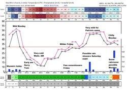 week weather.jpg