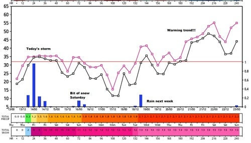 warming trend.jpg