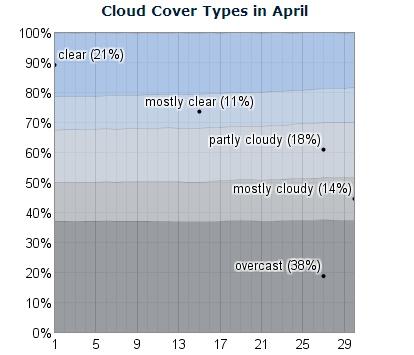clouds boston april.png