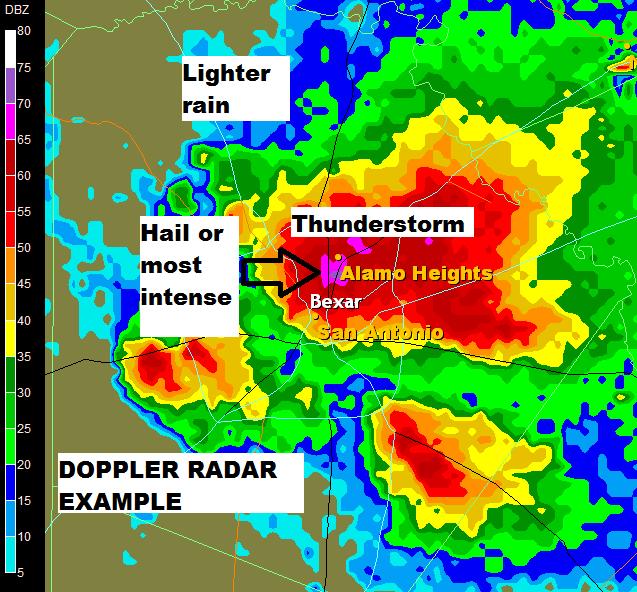 doppler radar interpretation.png
