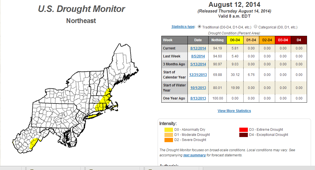drought monitor.png