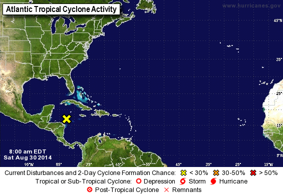 tropical activity.png