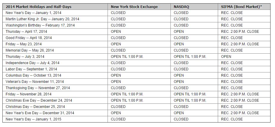 markets open.png