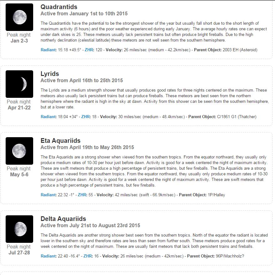 meteors through july 2015.png