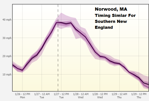 wind norwood12715.png