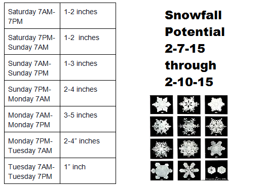 snow coming2215.png