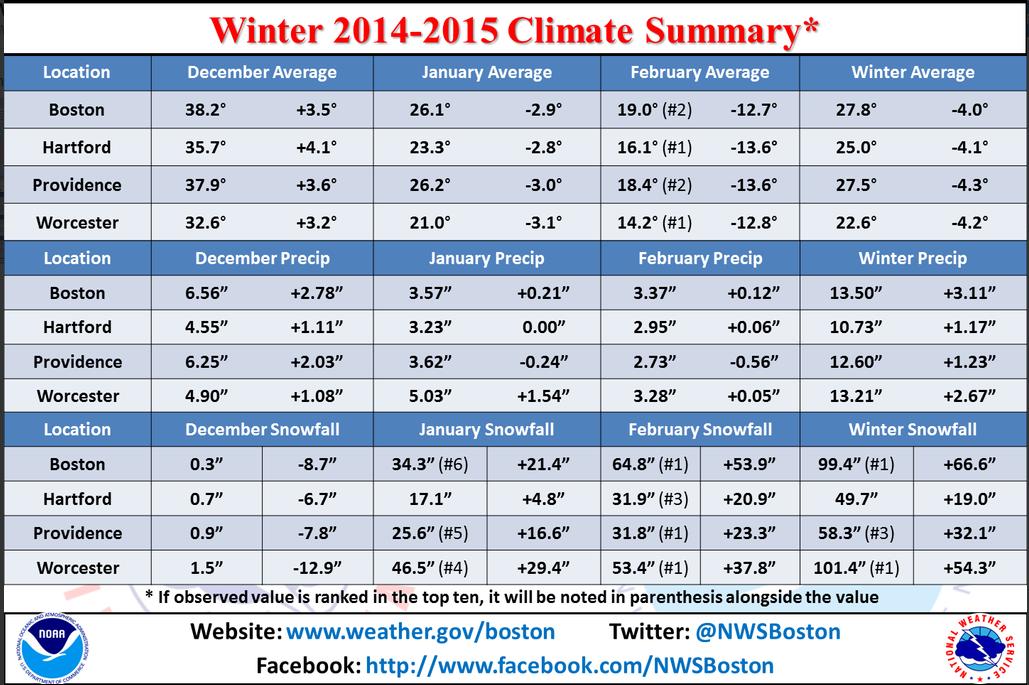 meteorological winter3115f.png