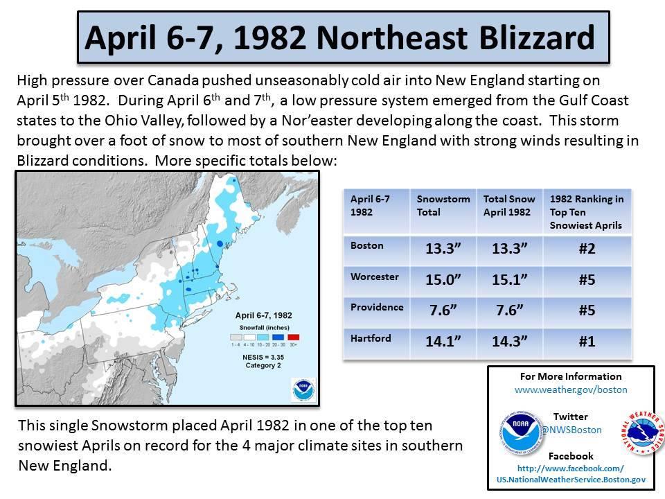 blizzard 1982 april 4682.jpg