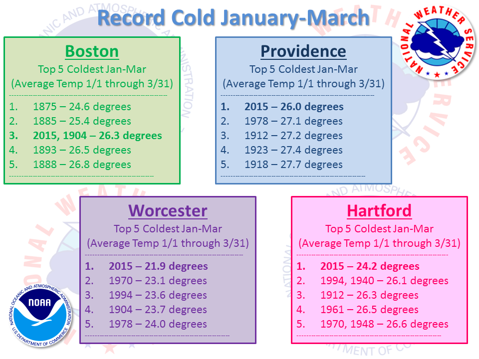cold jan to march boston 42124.png
