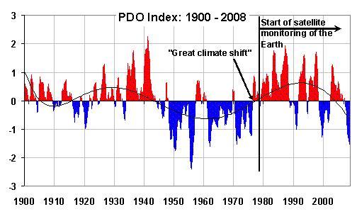 pdo index shifting 3413.jpg
