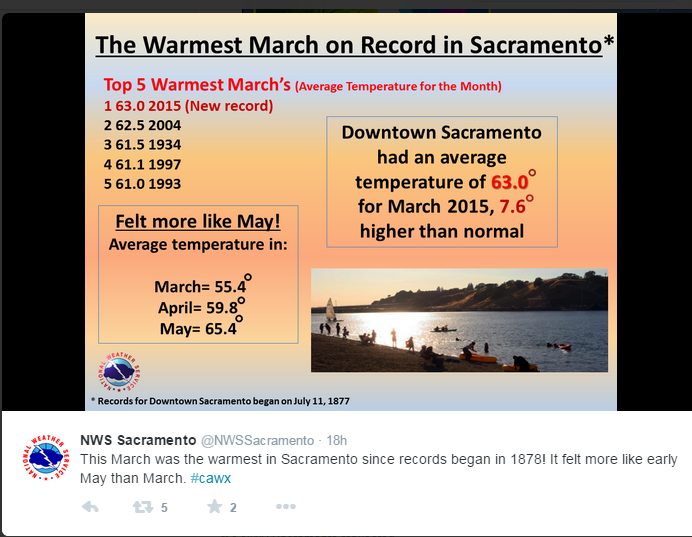 warm march sacramento.png