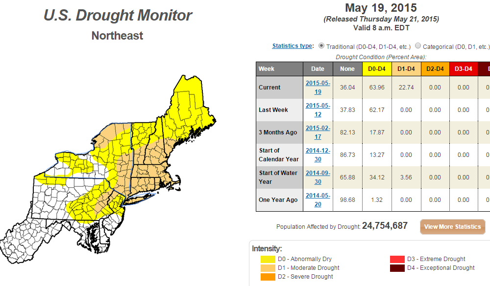 drought may 19th off.png