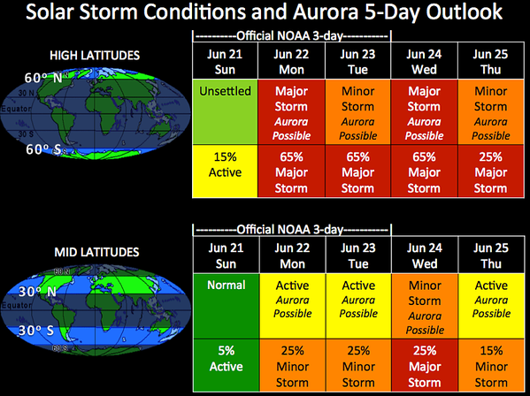 aurora possible.png