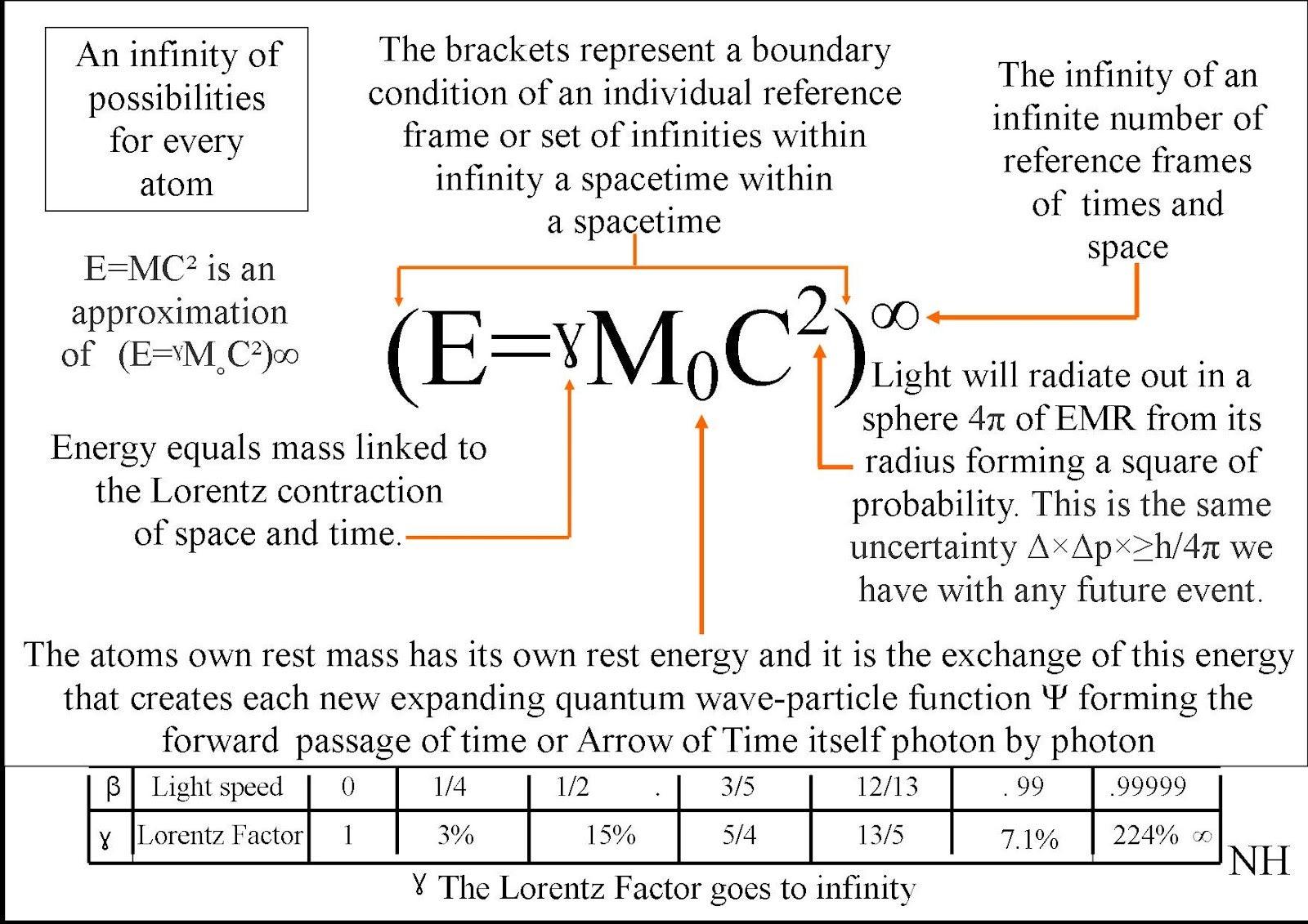 time equations.jpg