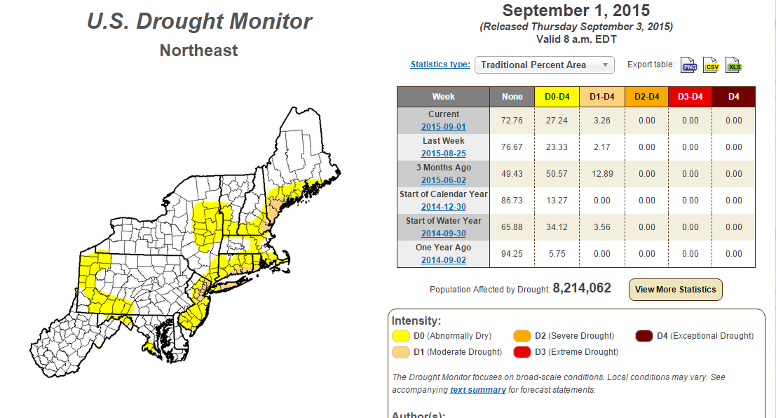 drought sept 2015.png
