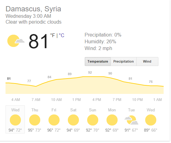 syria weather.png