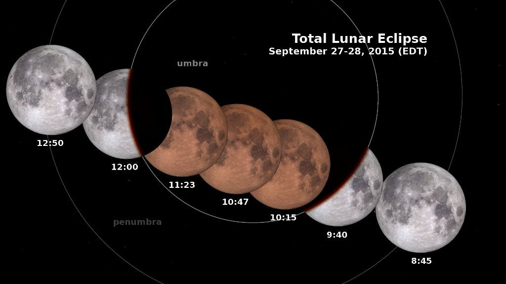 total lunar eclipse.jpg