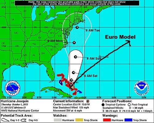 euro nhc hurricane.jpg