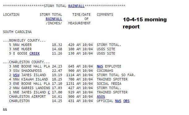 rainfallsc10415f.png