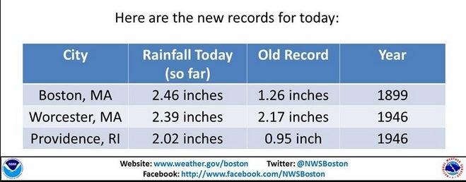 record raing1012.jpg