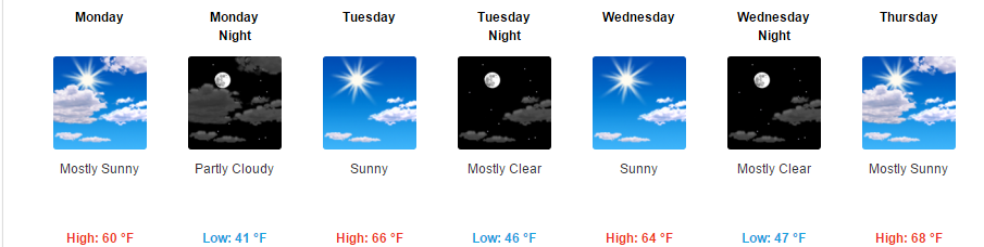 mass weather this week sfd 12.png