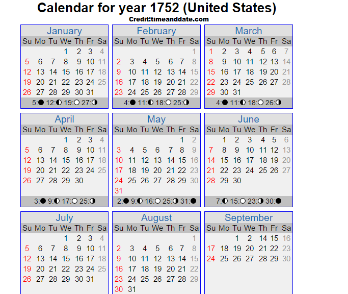 1752 september leap year.png